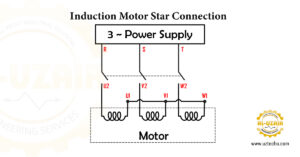 Figure 2.Induction Motor connection is star