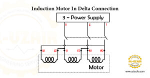 Figure 3.Induction Motor connection is delta