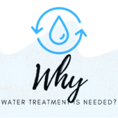 Why Water Treatment is Needed UzTecho Pakistan